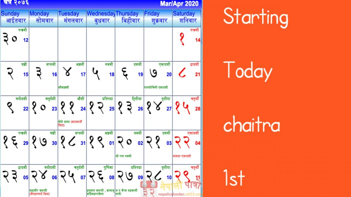 Starting Chaitra first Day of Month