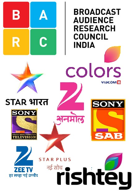 All Tv New Serial program of Indian Channel has Stop